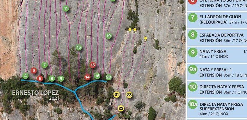 Inoxidemos Montanejos Reseñas de escalada